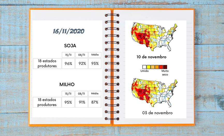 Colheita e mapa climático – EUA